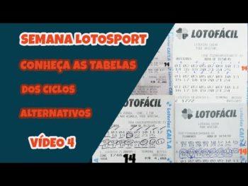 Semana Lotosport – Como utilizar os ciclos alternativos a seu favor!