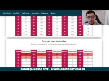 Dupla Sena de Páscoa 2020 – Dicas e Análises – Palpites Prontos